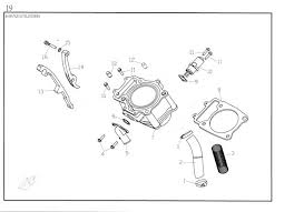 Motor si componente
