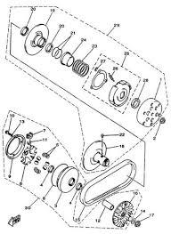 Ambreiaj si componente CF Moto
