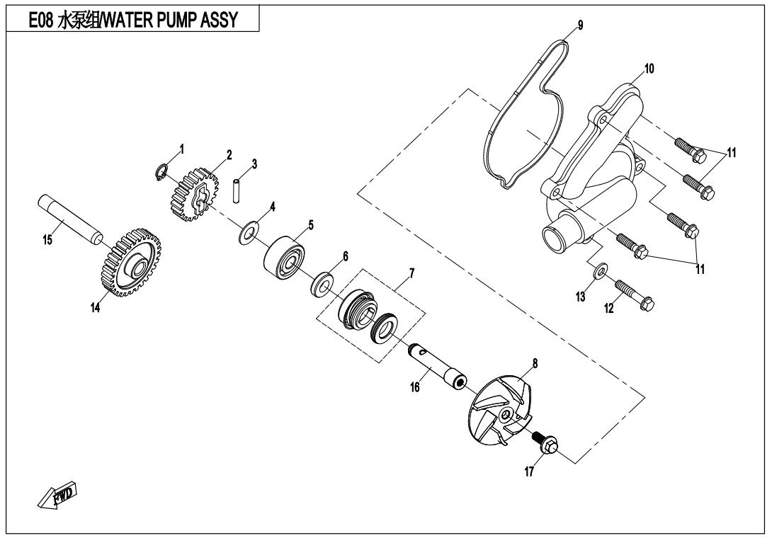 Presetupa pompa apa ATV CF Moto 800cc 0010-081000-0002-0